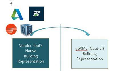 Green Building XML (gbXML) Certification
